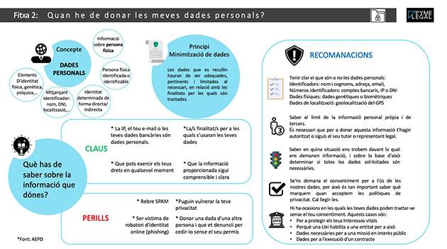 donar_dades_personals_internet