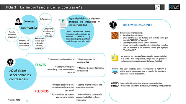 uso_contraseñas
