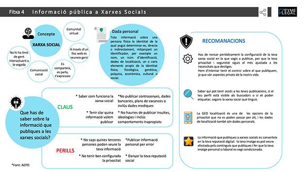xarxes_socials_rgpd